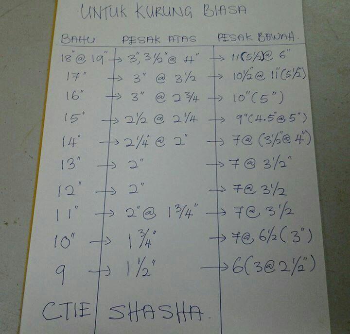 Baju Kurung Pahang Riau | Pola Jahitan Baju@Sewing Tips ...