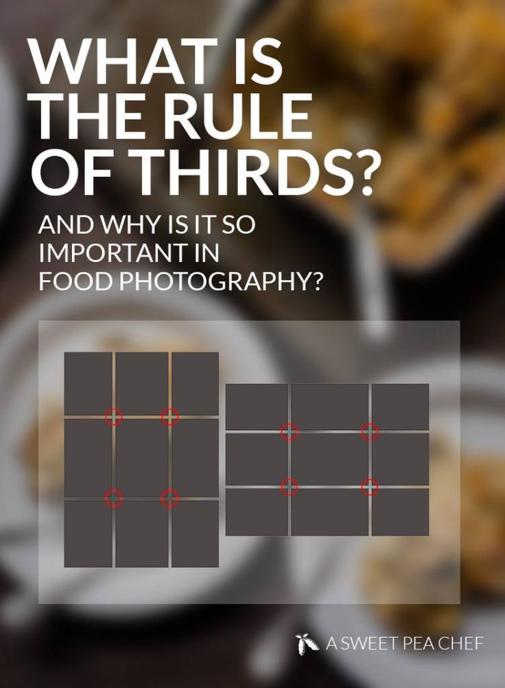 What Is The Rule Of Thirds And Why Is It So Important in Food Photography?