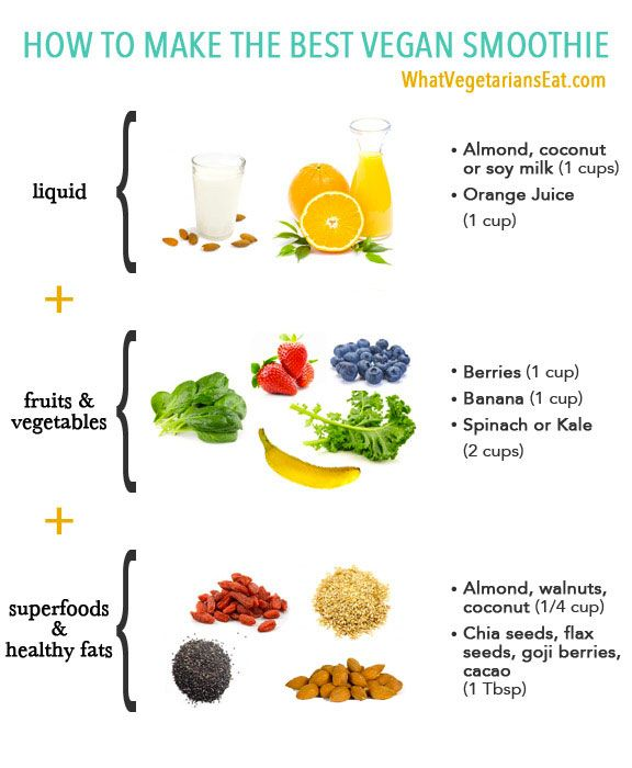 How to Make the Best Vegan Smoothie in 3 Easy Steps