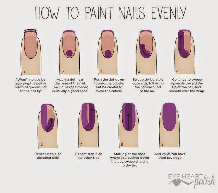 crossdressing tips how to paint nails crossdresser
