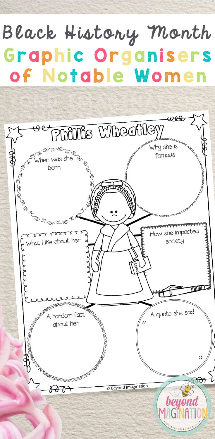 Black History month graphic organisers of notable Black History women. Alice Coachman, Althea Gibson, Bessie Coleman, Billie Holiday, Edna Lewis, Marian Anderson, Mary Lou Williams, Phillis Wheatley, Sarah Breedlove Walker, Wilma Rudolph, Harriet Tubman, Ruby Bridges, Sarah E. Goode, Sojourner Truth, and Rosa Parks. Graphic organisers. Worksheets.