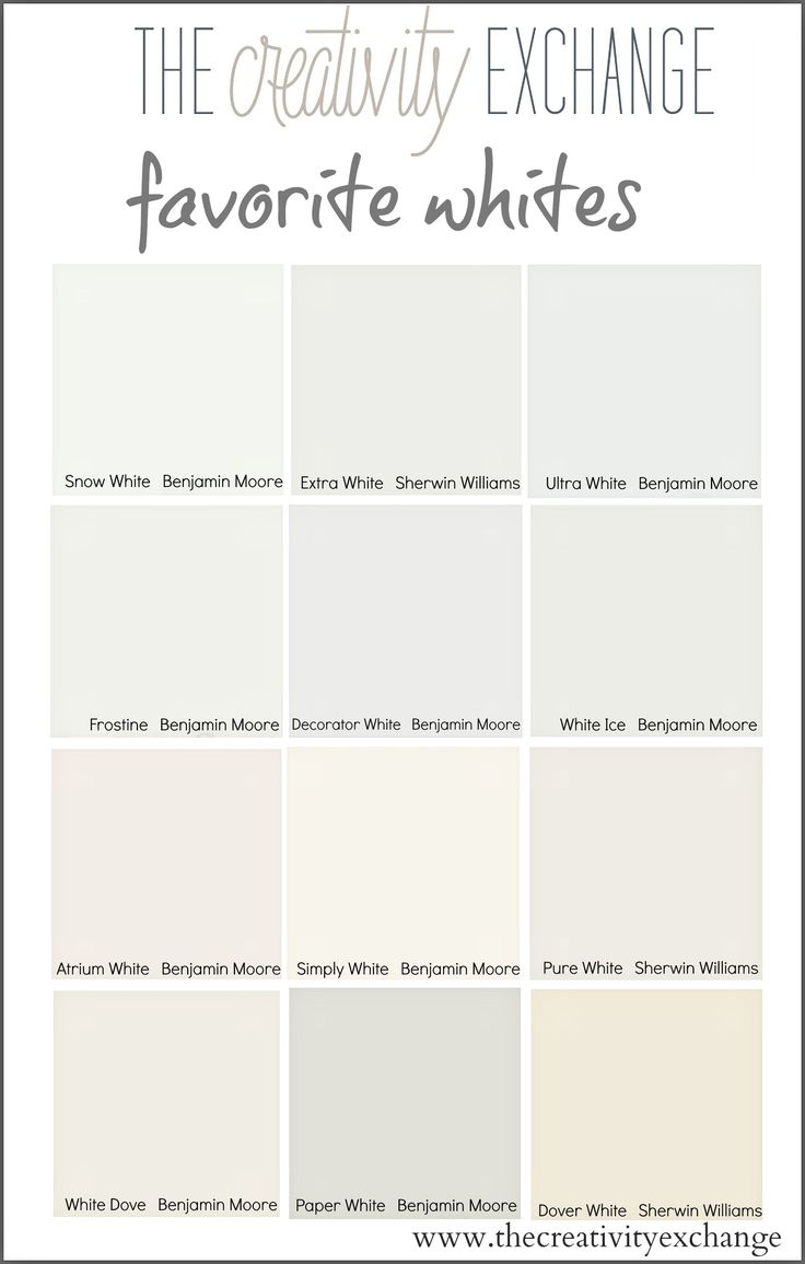Tricks for Choosing Whites (Paint It Monday) The Creativity Exchange: Benjamin Moore Decorator's White
