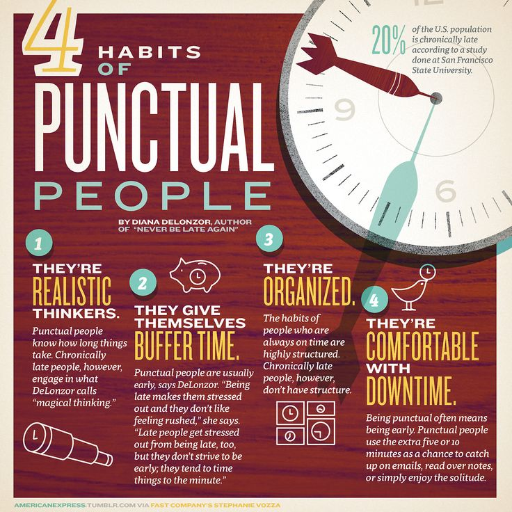 punctuality value and punctual person Punctual people are citing a 1990 study found that people who were on time or early were psychology of punctuality punctual on time.