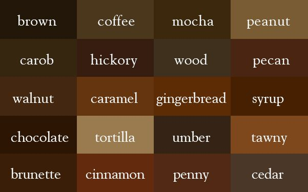Color dictionary. I do find it a bit annoying how most of these colors are based of Earth materials, which means I can't use them in my space opera because there might not be gingerbread in space.