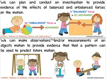 FREE!!  Cutest EVER Common Core SCIENCE STANDARDS Posters w/ matching Social Studies SOON-TO-COME! So follow on TpT for notification of posting! ...........Follow for free 'too-neat-not-to-keep' teaching tools & other fun stuff :)