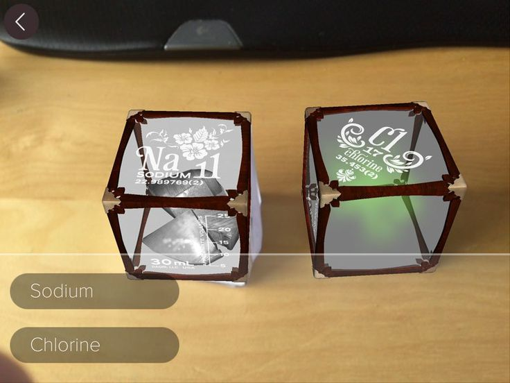 Augmented Reality Chemistry Experiments with Elements 4D