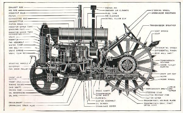 Fordson Cutaway Diagram Old Tractors Pinterest