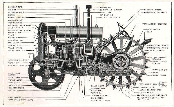 Fordson Tractor Cutaway Diagram Tractors Pinterest