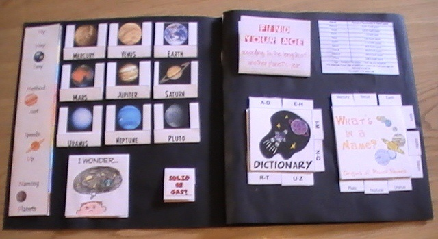 Solar System Lap Book