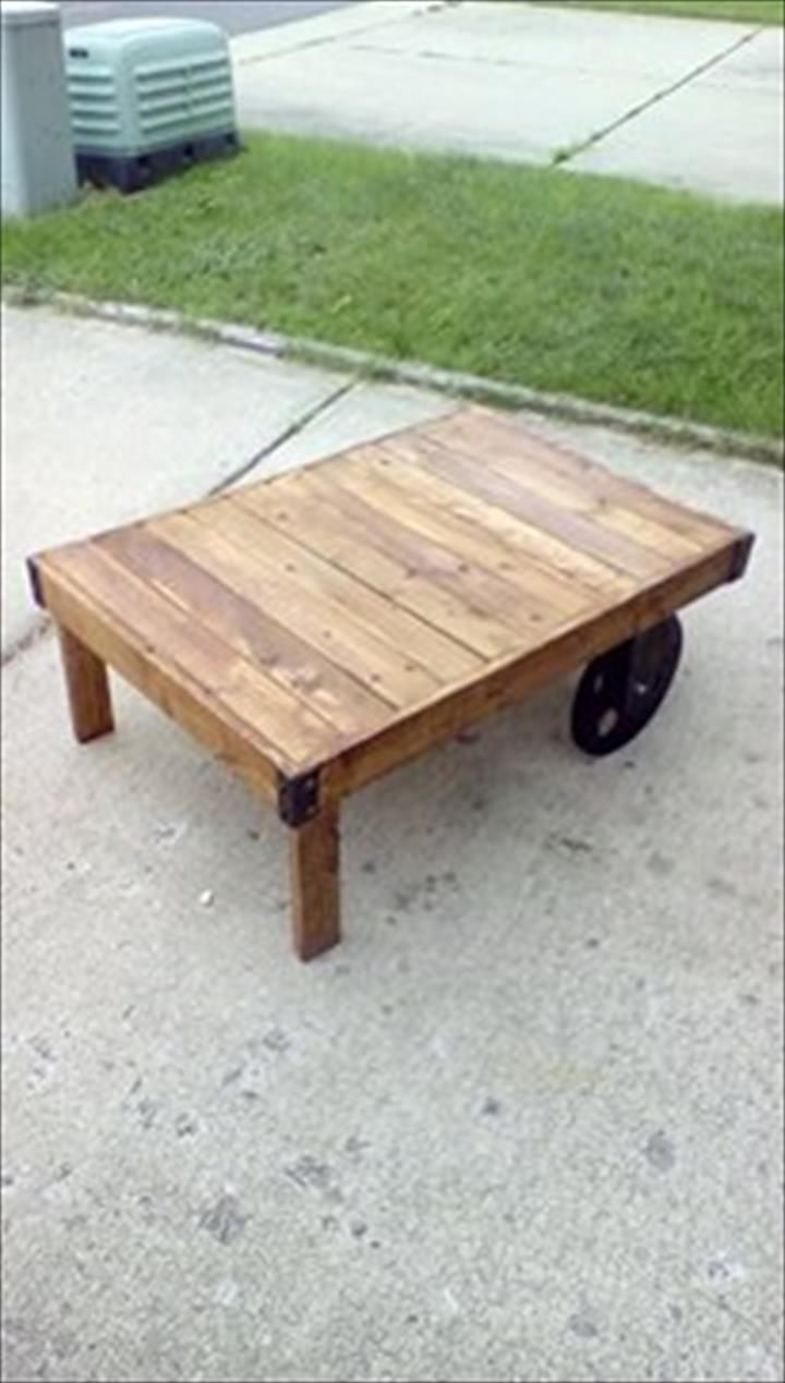 1000 Ideas About Wood Pallet Coffee Table On Pinterest