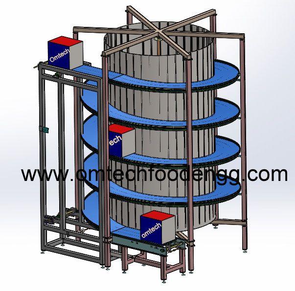Manufacturer, supplier of Food Conveyor Belt, Modular Conveyor Belt, Gravity roller conveyor system, conveyor belt system in food industries