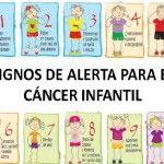 Signos de alerta. Al año, mueren 90 mil #niños por #cáncer [Infografía]