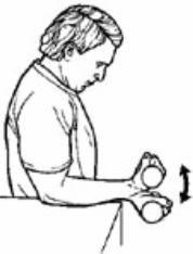 Ejercicio de fortalecimiento para previnir la epicondilitis o codo de tenista