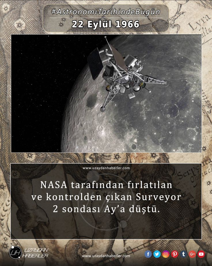 Astronomi Tarihinde Bugün 22 Eylül Detaylar için görsele tıklayınız