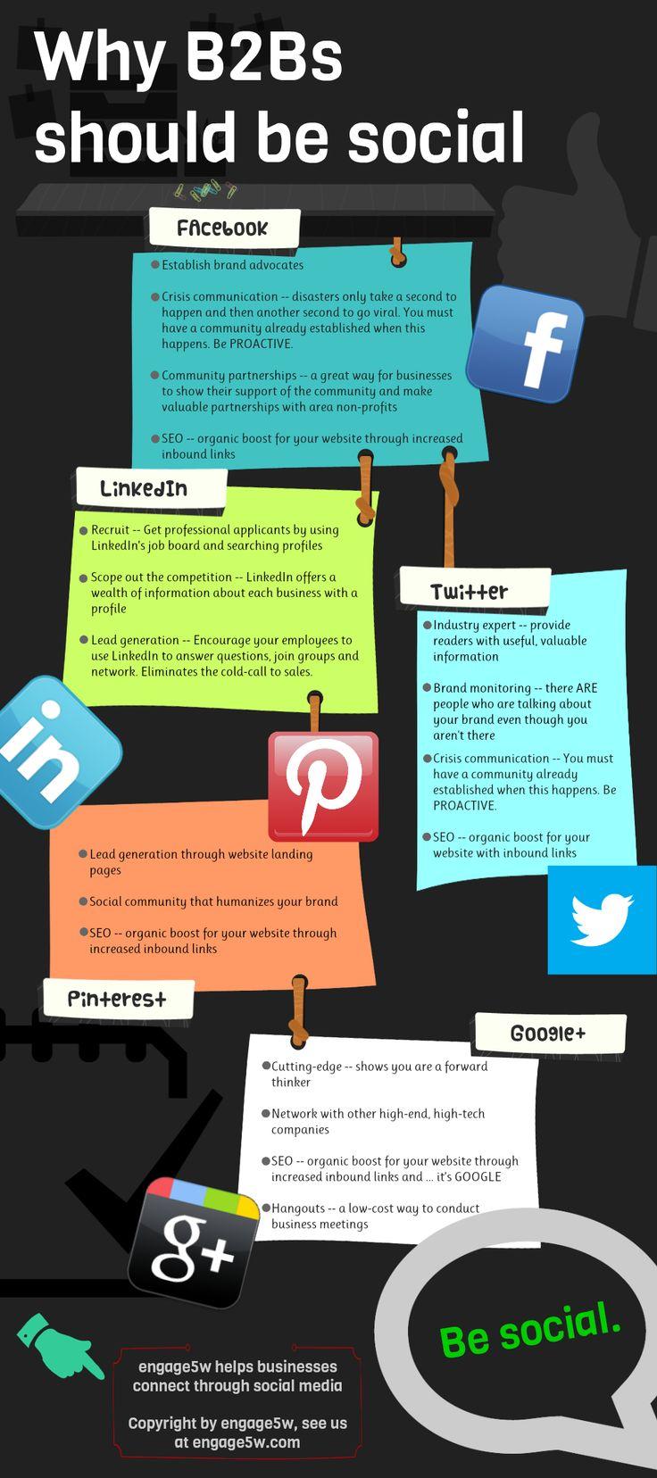 Why #B2B s Should Be Social #Facebook #LinkedIn #Twitter #Pinterest #Google+
