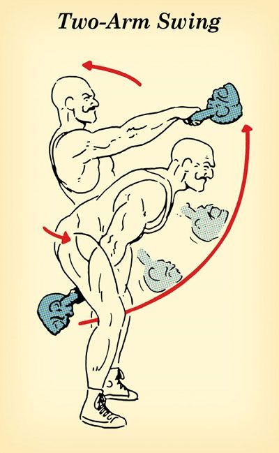 An Illustrated Guide to 4 Basic Kettlebell Exercises