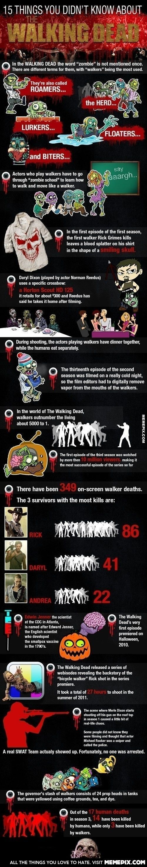 <b>This chart will change the way you look at walkers.</b> Also, you can own a Daryl Dixon crossbow for $300.