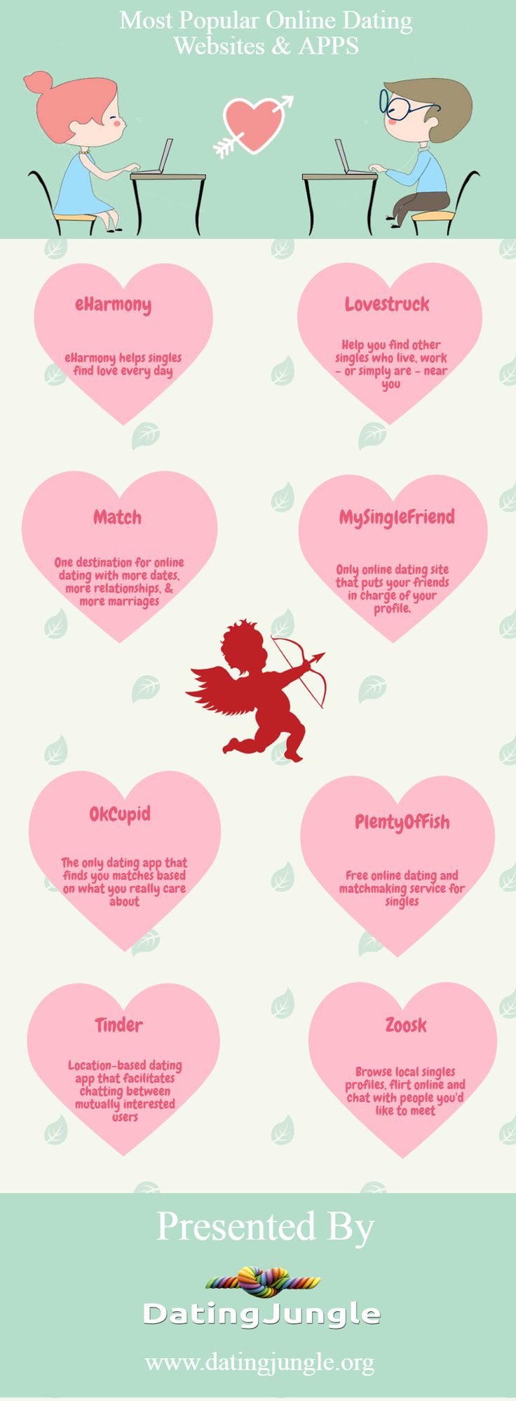 There are 8 major top most popular online dating websites in UK. You can make comparisons and select the most genuine one.