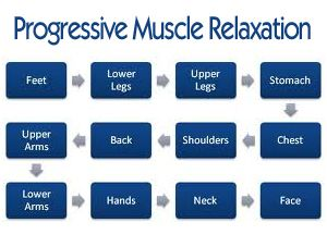 Progressive muscle relaxation Therapy! We use this at New Beginnings! www.NewBeginningsRecoveryCtr.com