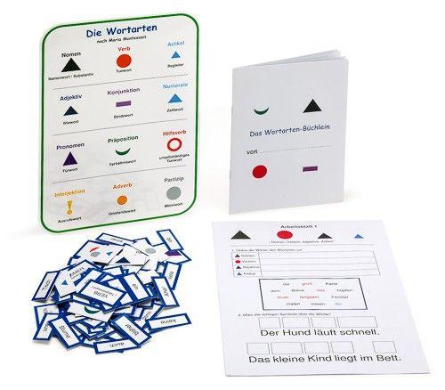 Die Wortarten - Lernmaterial Deutsch