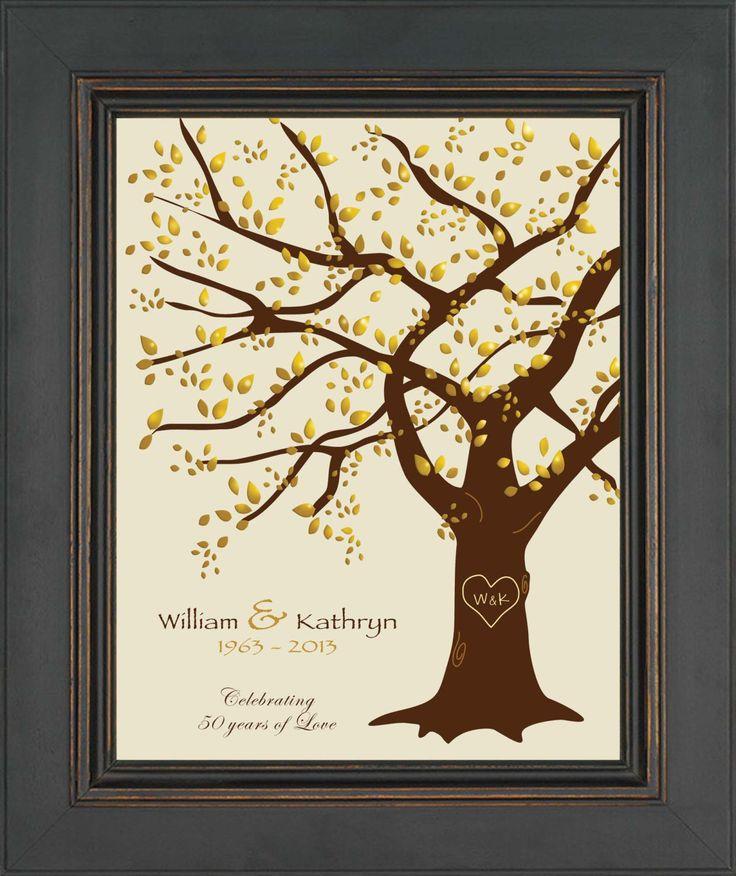 50th wedding anniversary gift print parents anniversary gift personalized golden anniversary print