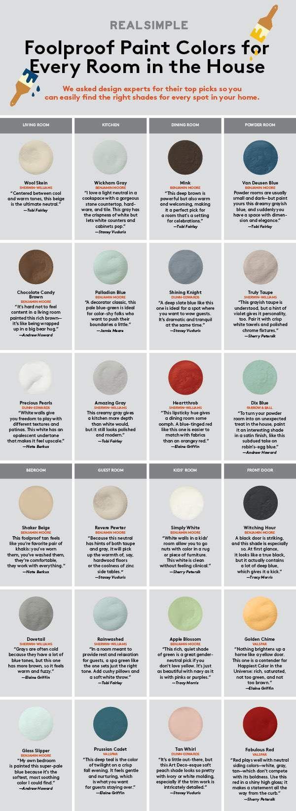 Navy hallway ideas   best paint colors images on Pinterest  Colors Paint colors and