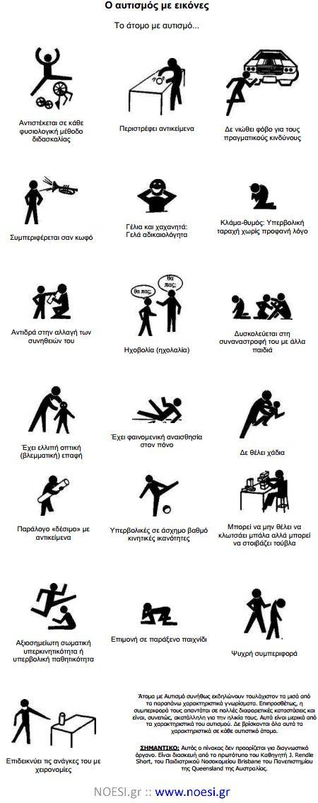 Ο αυτισμός με εικόνες   noesi(s)