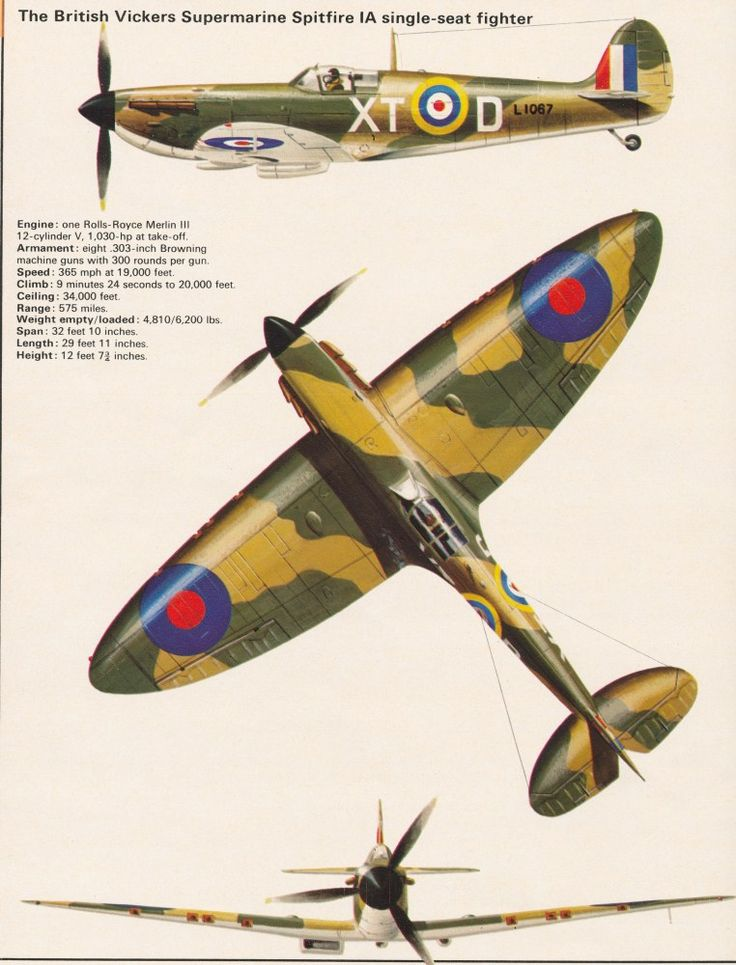 ON THIS DAY 10TH JULY 1940: BATTLE OF BRITAIN – THE FIGHTERS! The Spitfire See: http://wp.me/p2Qfae-Li