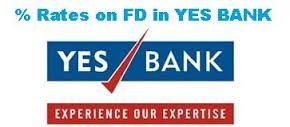 Yes Bank fixed deposit interest rates online @BankBazaar.com