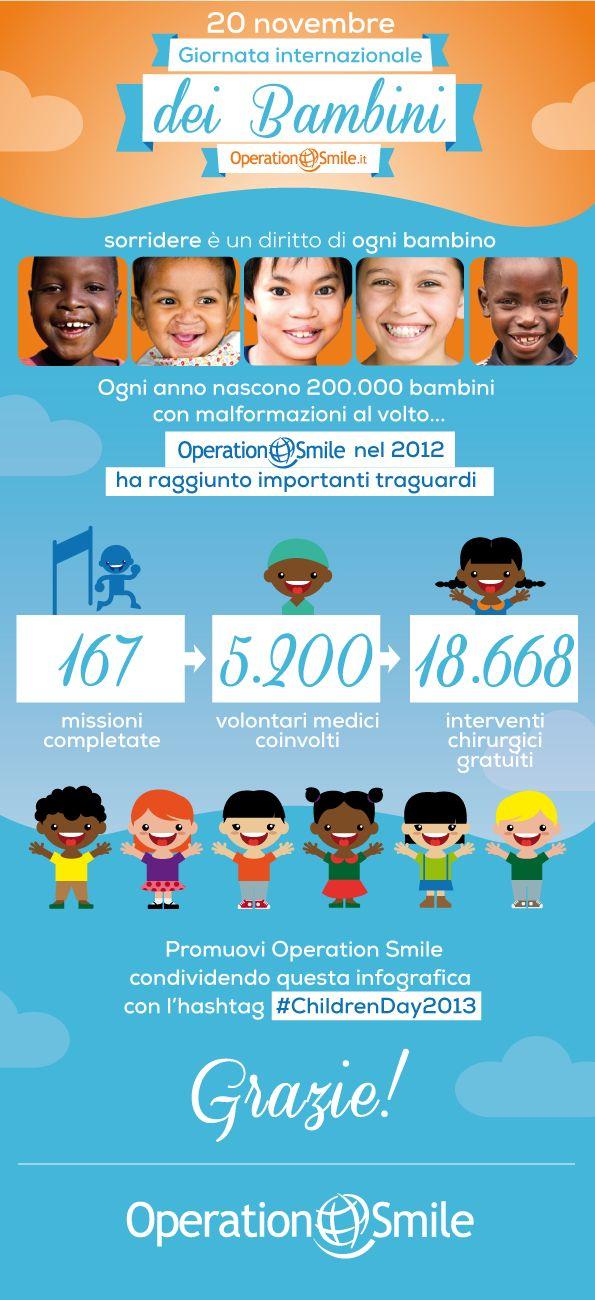 Oggi è il #ChildrenDay2013, per affermare i #diritti dei #bambini di tutto il mondo. Aderisci con noi, guarda la nostra infografica #childrenday2013