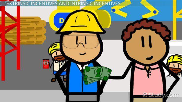 Economic Incentives: Definition