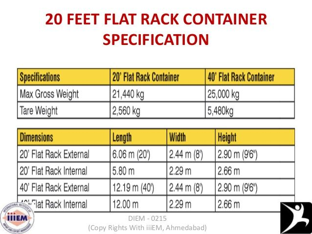 flat rack container dimension - Google Search