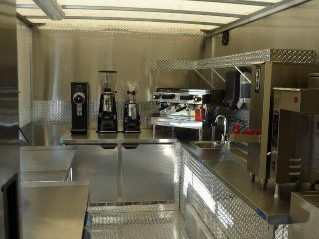 Coffee truck business plan
