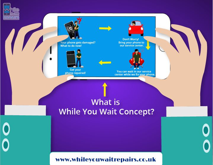 What is while You Wait Concept? Screen Replacement: Within 30 minutes! Visit our website: