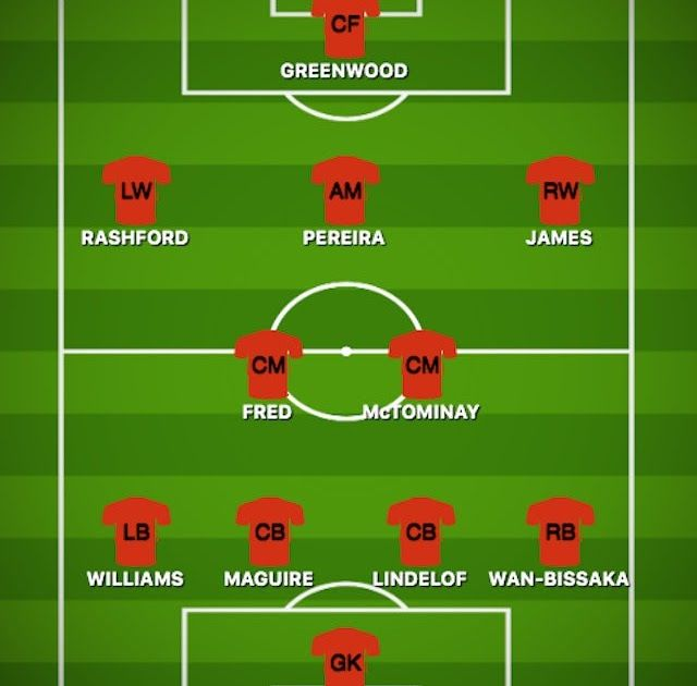 How Manchester United Could Line Up Against Manchester City How Manchester United Could L In 2020 Manchester United Today Manchester United Manchester United Line Up