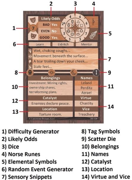 The GameMaster's Apprentice A genre-and-system-neutral cards that can be used as a supplement for traditional tabletop RPGs or as a complete game engine for GM-free solo or group RPGs.  On each card is a set of fourteen individual randomizers; with 60 double-sided cards, you can generate literally millions of possible adventures.