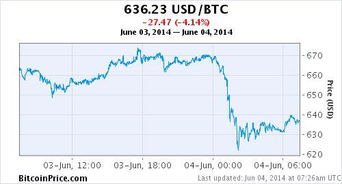 Australian dollar(aud) to british pound sterling(gbp) history.
