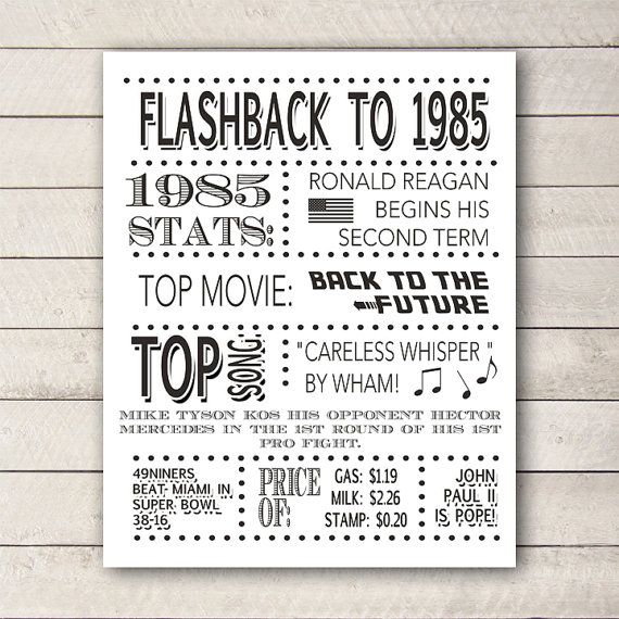 SALE 1985 Poster 30th birthday Flashback to by WhitetailDesigns