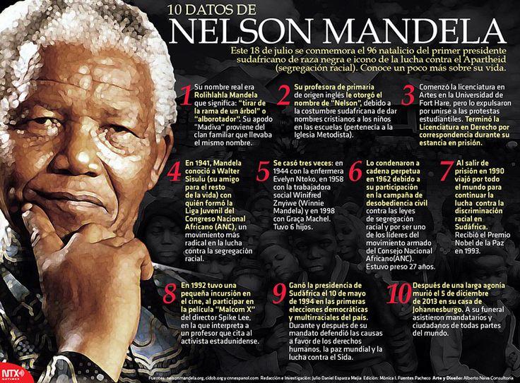 Este 18 de julio se conmemora el 96 natalicio del primer presidente sudafricano de raza negra e icono de la lucha contra el Apartheid (segregación racial). Conoce un poco más sobre su vida. #Infographic
