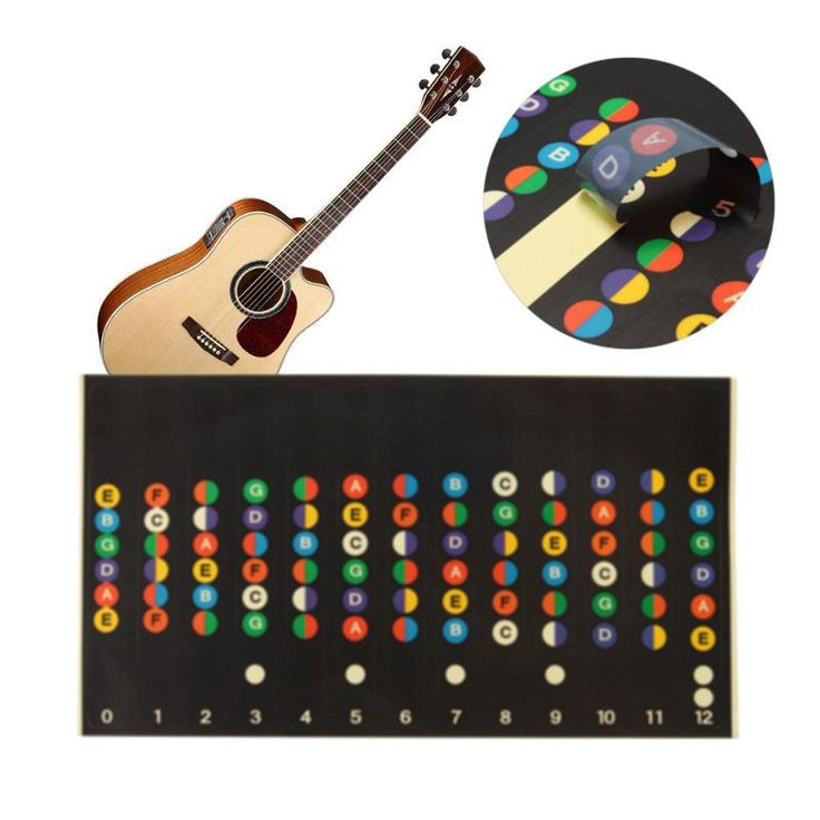 Professional Guitar Scale Sticker Musical Alphabet Stickers Coded Note Strips For Guitar Trainer Learner Parts