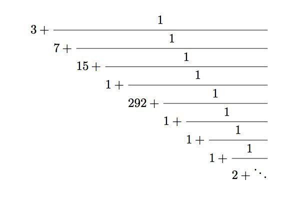 continued-fraction-pi