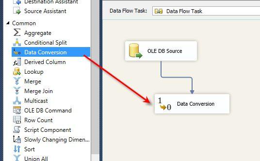 Drag the Data Conversion Transformation task onto the design screen