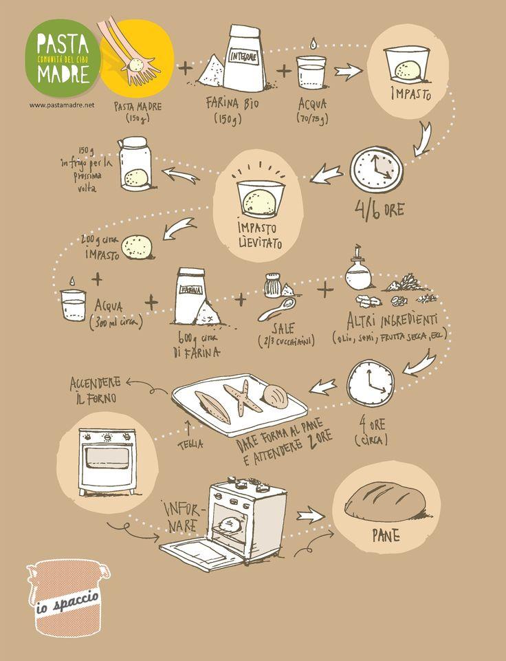 #it #homebakersdoitbetter #pastamadre #flyer