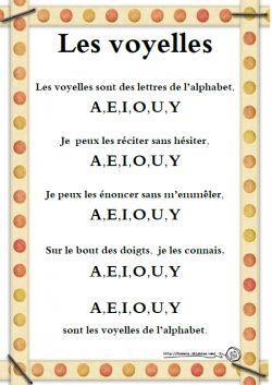 French vowels. Les voyelles: une comptine pour mémoriser les voyelles