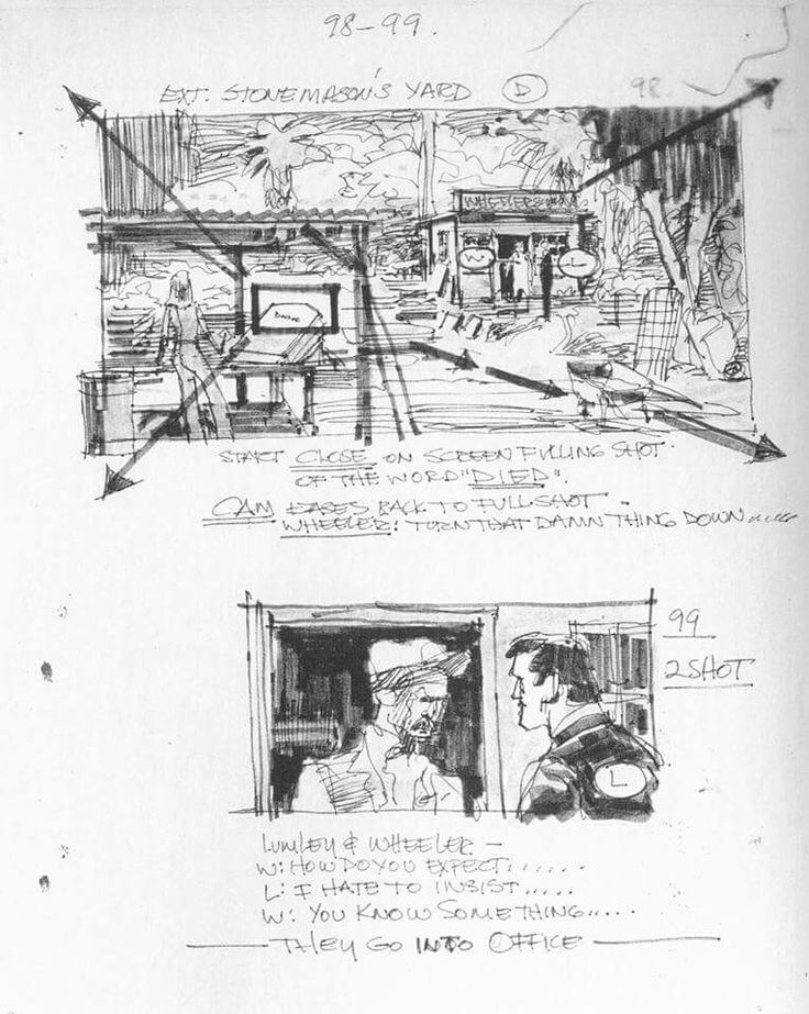 The  Best Storyboard Film Alfred Hitchcock Ideas On