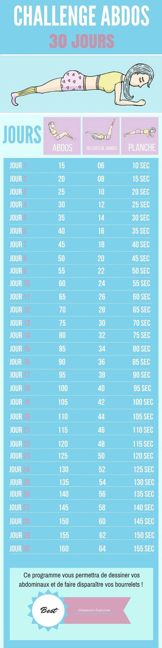 Relevez ce challenge pendant 30 jours et vous aurez des abdominaux en béton avec un ventre plat garanti !