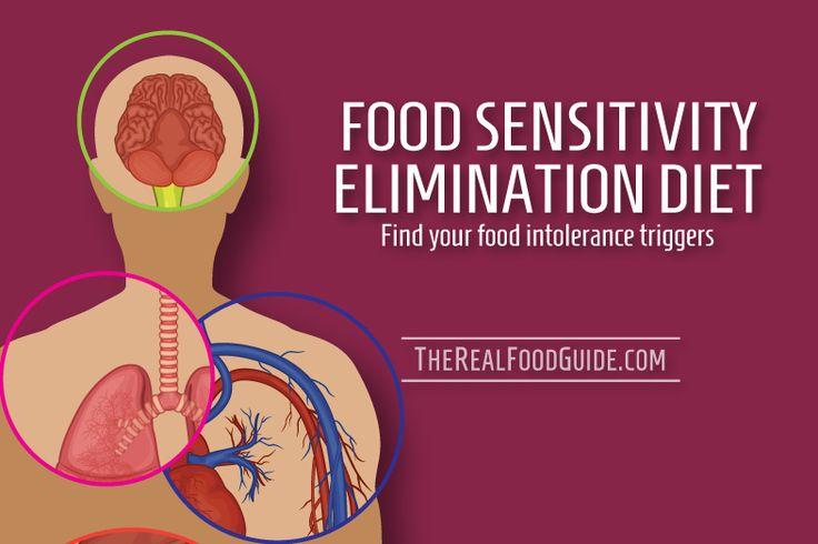 Food Sensitivity Elimination Diet - Find your food intolerance triggers