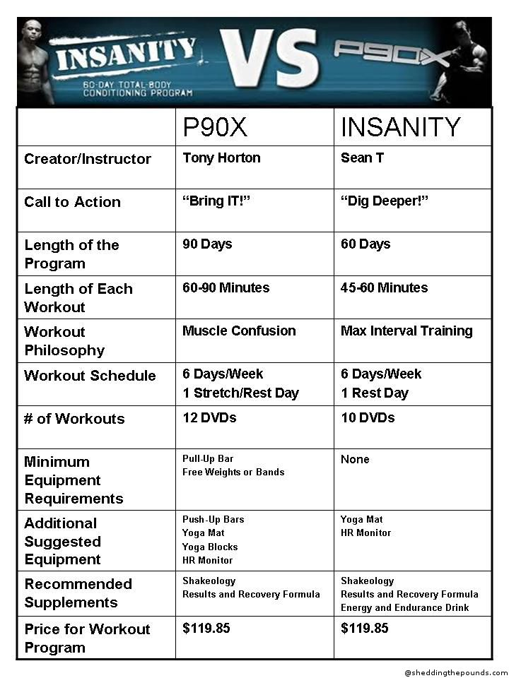 Workout: Free Insanity Workout