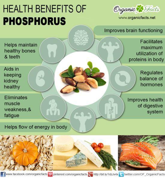 Food chemistry health benefits of