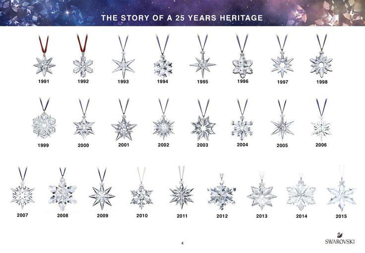 25th Anniversary Celebration: Swarovski Annual Edition Christmas Snowflake Ornaments, 1991 to 2016 - crystalclassics.com